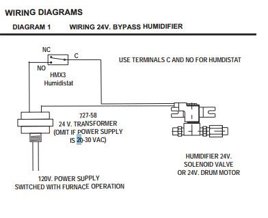 aprilaire 400 wiring diagram 28 wiring diagram images
