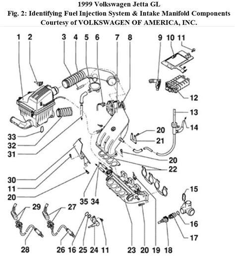 mk golf wiring diagram auto electrical wiring diagram