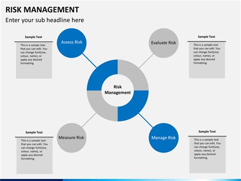 ppt templates for risk risk management powerpoint template sketchbubble