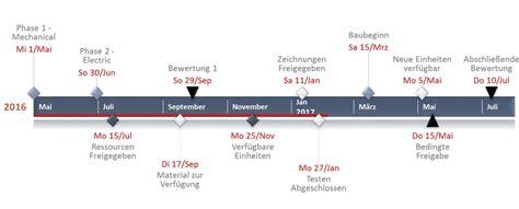 vertical timeline template microsoft word oyle kalakaari co