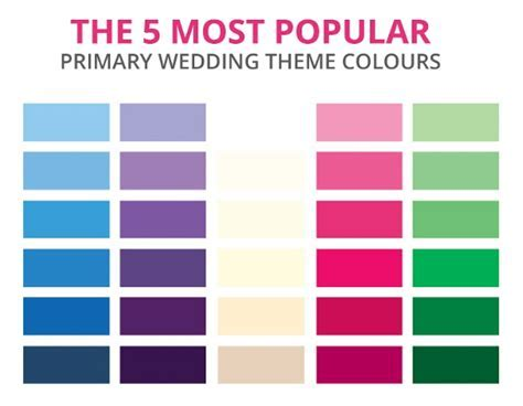 Australia's most popular wedding colours in 2016