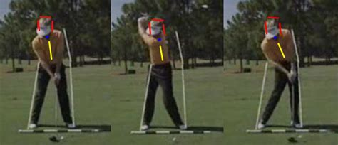 perfect driver swing head movements in the full golf