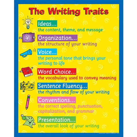 6 traits of writing posters Amazoncom: 6 traits of writing posters model lessons, and more to teach writing with the 6 traits [with cdrom and sticker(s) and 6 trait posters and.