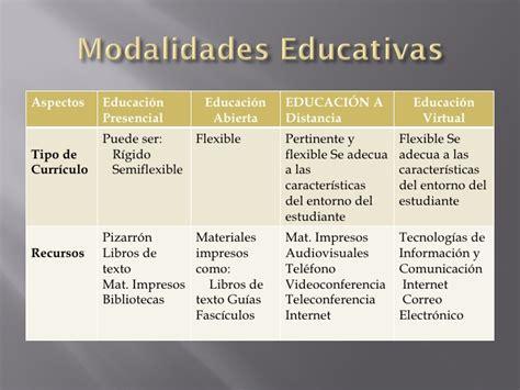 Modelo Curricular Semiflexible Modalidades Educativas