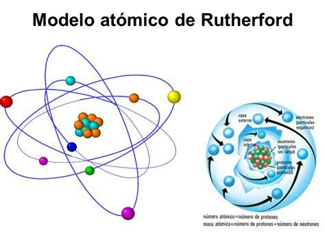modelo atmico de rutherford wikipedia quimica con orientacion a zonas costeras ppt descargar