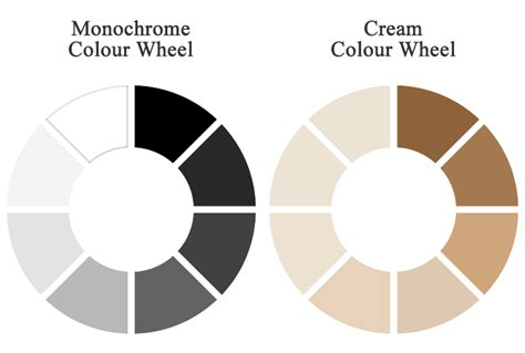 what colors are considered neutral choosing colours vixen designs