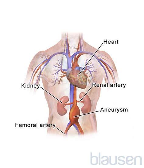 mal di testa vertigini correzione dell atlante contro mal di testa emicrania
