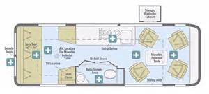 Gmc Motorhome Floor Plans Gmc Motorhome Floor Plans Gmc Wiring Diagram Free Download