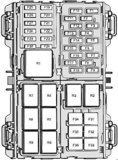 Ford Fiesta (2008 - 2017) - fuse box diagram - Auto Genius