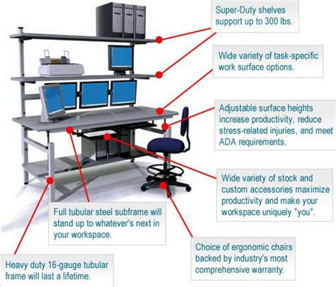 standard ergonomic workbench features including shelves