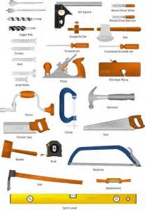 Must Have Woodworking Tools List by List Of Must Have Hand Wood Working Tools Wood Working Pinterest Hand Tools Searching And