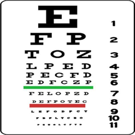 test vista le migliori applicazioni android per testare la vista dal