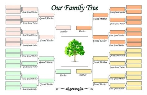 7 generation family tree template free family tree template excel 7 generation blank family tree