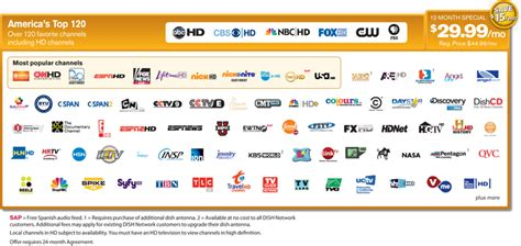 The American Channel Hbo The Leading Satellite Television Cable Provider
