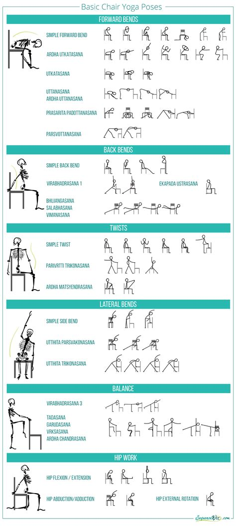 Basic List by A List Of Basic Chair Poses Sequence Wiz