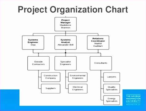 project management organization chart template project management organization chart template