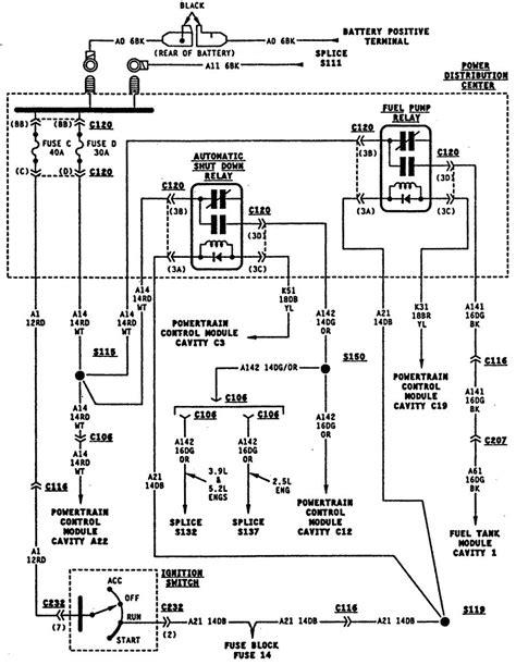 1996 dodge dakota fuel pump wiring diagram get free