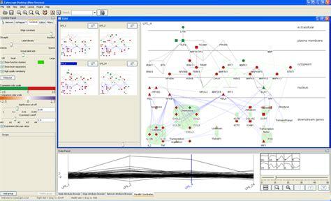 membrane layout design number cerebral a cytoscape plugin