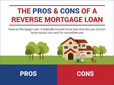 pros cons of a mortgage loan lexleader