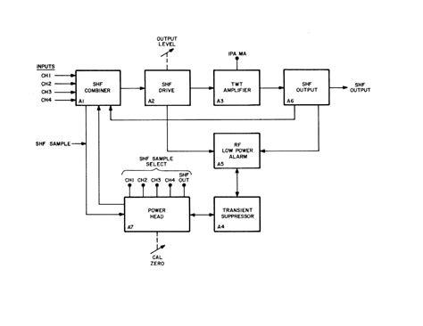 block diagram lifier figure 6 23 lifier mixer simplified block diagram