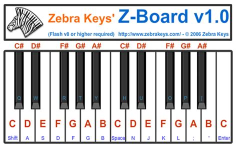 keyboard tutorial book piano piano chords guide for beginners piano chords