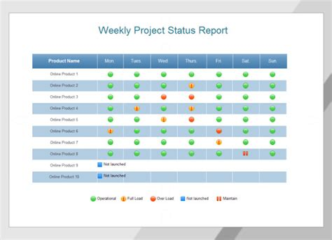 sle of project status report weekly project status report templates in pdf format