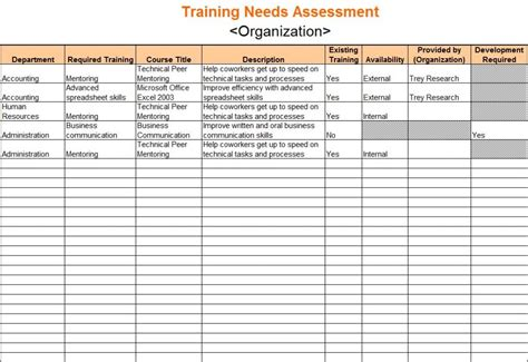 needs assessment exle needs assessment needs assessment template