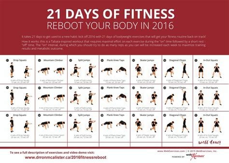Best 25 21 Days Habit 21 Day Challenge Fitness Portfolio Improvement Warrior Fitness Hilliard Columbus 21 Days To