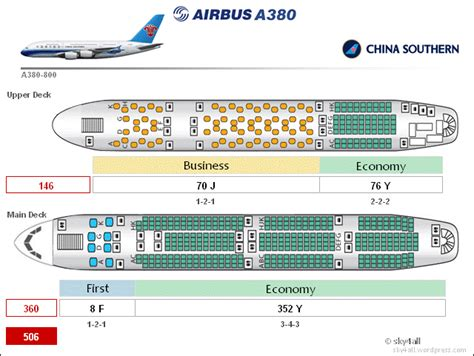airbus a380 seating capacity the gallery for gt emirates class a380 800