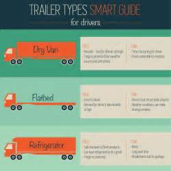 pros and cons of different trailer types