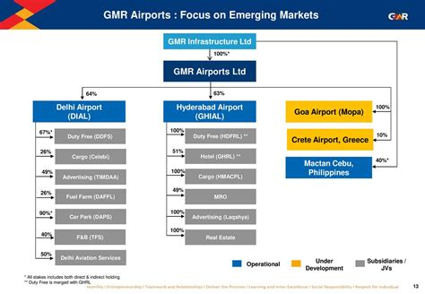 volaris aviation 2018 q1 results earnings call slides gmr infrastructure ltd adr 2018 q1 results earnings
