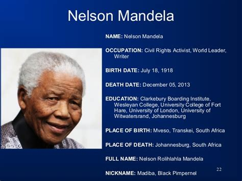 name the biography of nelson mandela rameez