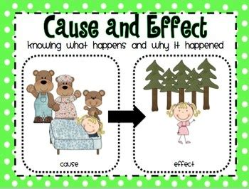 printable cause and effect poster 1000 images about cause and effect on pinterest anchor