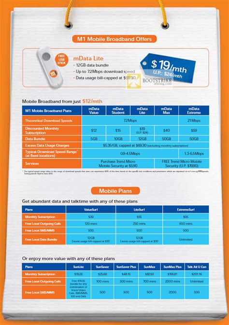 m1 mobile broadband mdata lite value student max