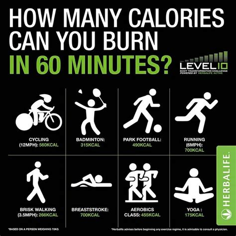 How Many Calories Does Detox Burn by How Many Calories Should You Eat On Average An Average