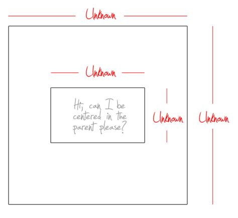 Css Align Table Center by Centering In The Unknown Css Tricks