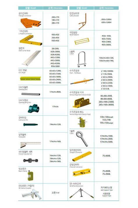 pengertian layout form columnar 서보산업 주 sb steel column form