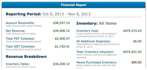 sles of financial reports generate detailed financial and inventory reports about