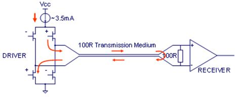lvds termination resistor location lvds termination resistor location 28 images pcb is there a preferred placement of
