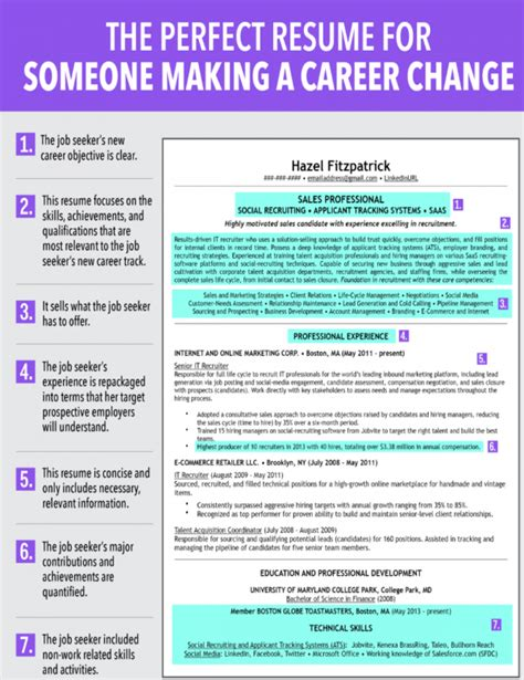 resume template for career change resumes for career changers and tips to your