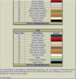 Jeep Color Codes 1999 Dodge Ram Wiring Diagram 1999 Get Free Image About