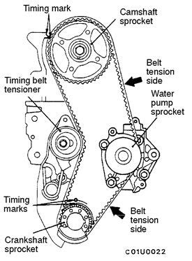diagram of engine 1992 dodge colt imageresizertool com service manual 1992 dodge stealth timing chain replacement diagram 1991 plymouth colt