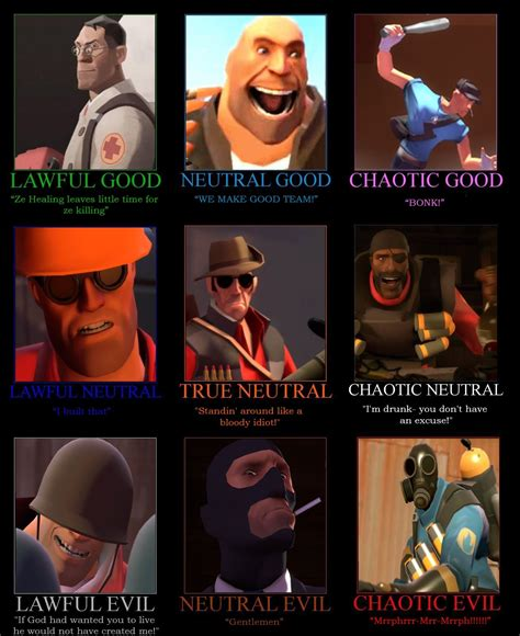 Team Fortress 2 Meme - image 173639 team fortress 2 know your meme