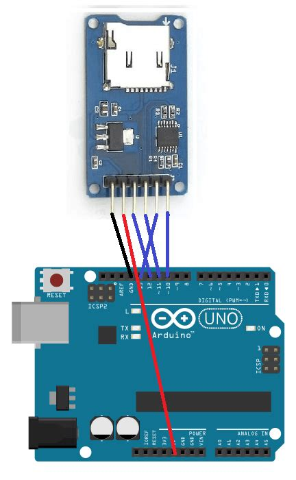 Sd Card For Arduino arduino sd card shield tutorial arduino data logger
