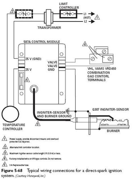 1991 gmc sonoma ignition wiring diagram 1991 free engine