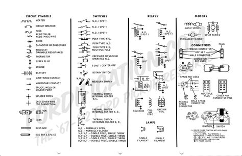 ford wiring diagram symbols legend wiring diagrams