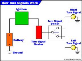 the wiring how turn signals work howstuffworks