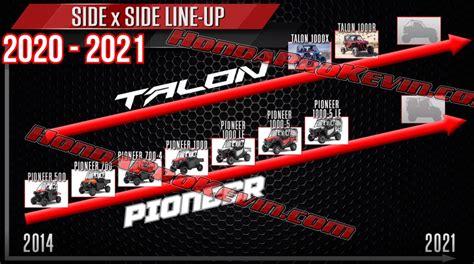 Honda Lineup 2020 by 2020 Honda Side By Side Utv Model Lineup Reviews