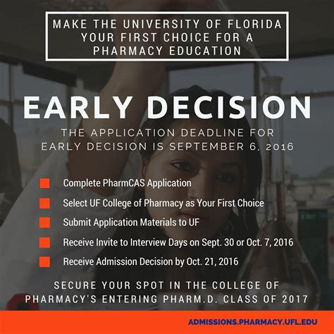College Admission Regular Decision Dates 2020 Applications Early Decision 187 Pharm D Admissions 187 College Of Pharmacy 187 Of Florida