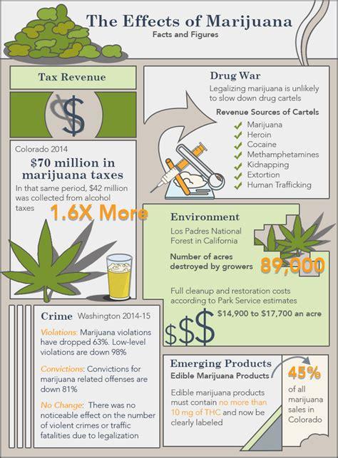 Colorado Marijuana Detox by What Does A Marijuana Addiction Treatment Program Look Like